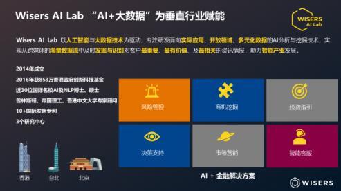 慧科讯业 AI Lab:大数据时代的金融情报专家!