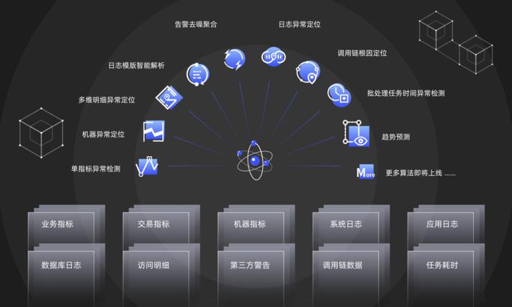 专访必示科技CEO刘大鹏:智能运维是不可避免的大趋势