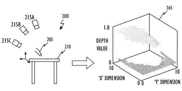 未来苹果发展的核心将是AR!
