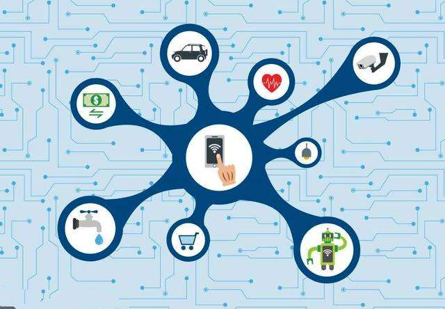 全球物联网5年规划,总连接数将达到246亿!