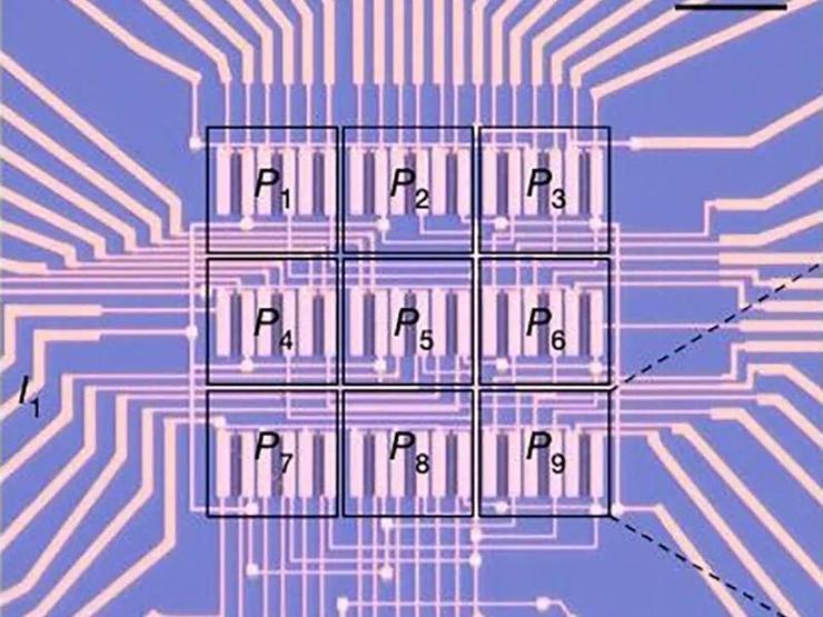 利用人工神经网络在纳秒级时间内完成图像分类,已经成为现实!
