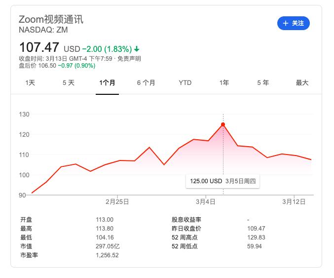 对于Zoom而言,在中国市场需要更加接地气的本土经营模式!
