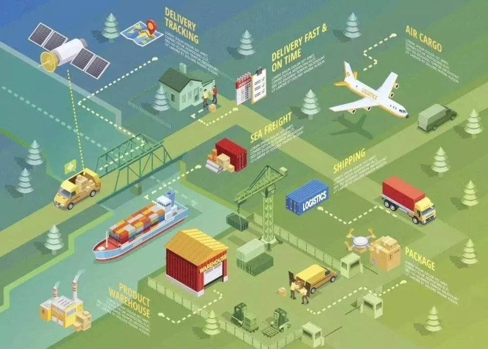 区块链助力开创未来交通新格局