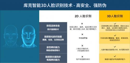 库克智能推出首款支持多模混合型生物识别 3D 人脸识别智能终端!