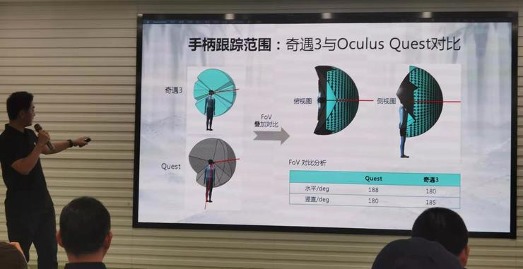 """爱奇艺智能""""追光""""、哥伦布计划发布,VR能否跨越鸿沟?"""