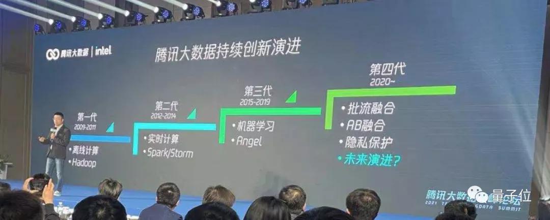 """腾讯大数据平台,要""""没人管""""了"""