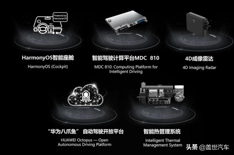 """智能驾驶进入""""战国时代"""",中国本土新供应链加速形成"""